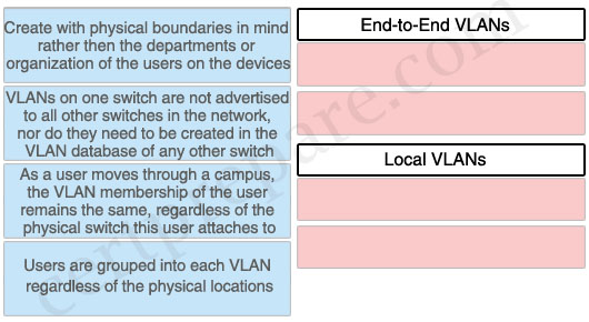 VLAN_attributes.jpg
