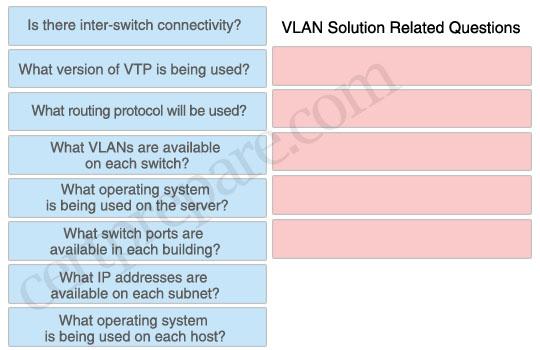 VLAN_soutions.jpg