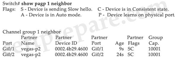 show_pagp_neighbor.jpg