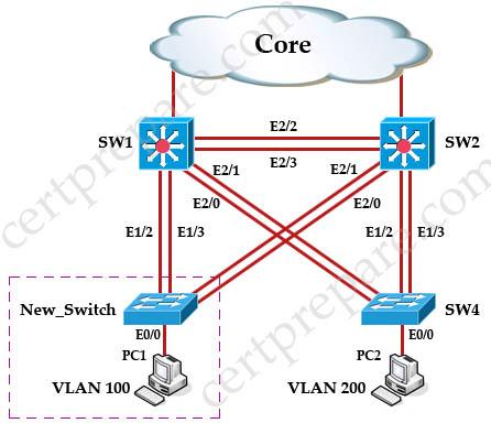 VTP_Topology.jpg