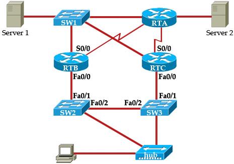 HSRP_STP_timer_flap_explanation.jpg