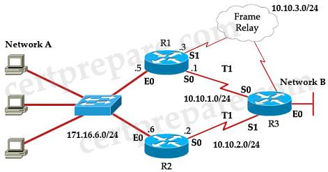 HSRP_active_router.jpg