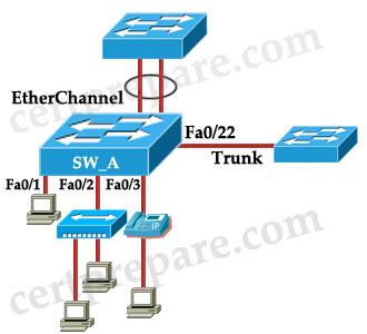 port_security_ports.jpg