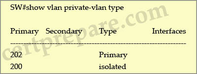 show_vlan_private-vlan_type.jpg