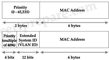 extended_system_id_stp.jpg