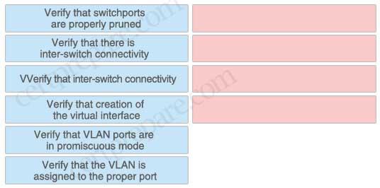 VLAN_based_verification_plan.jpg