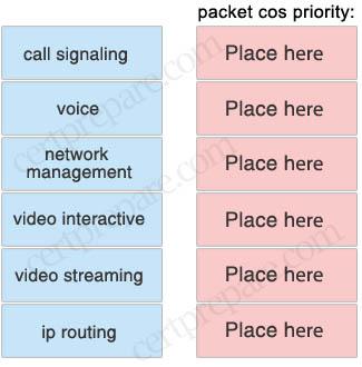 packet_cos_priority.jpg