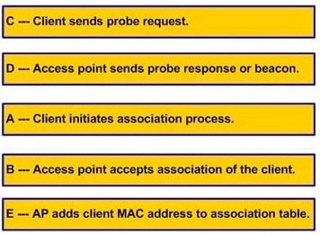 wireless_association_answer.jpg