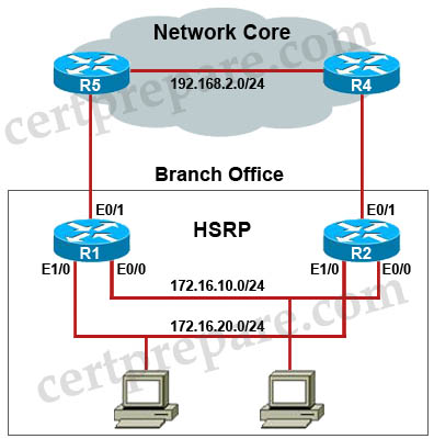HSRP_Topology.jpg