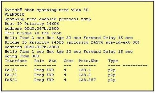 show_spanning-tree_vlan_30.jpg